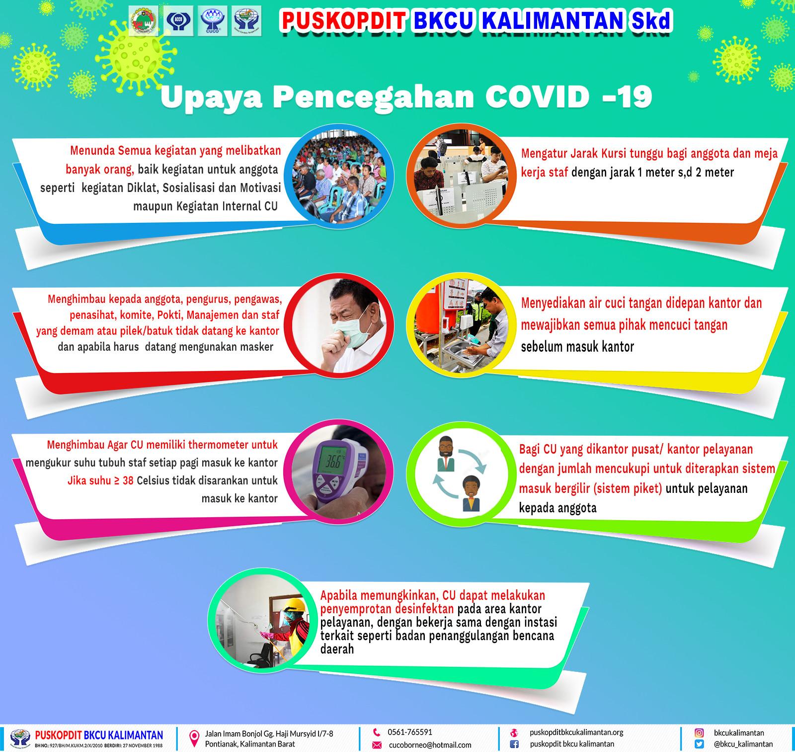 Gerakan Credit Union BKCU Kalimantan Menyikapi Virus Covid19